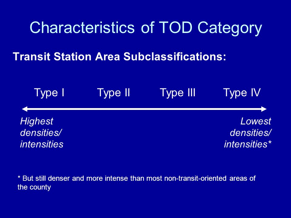 Characteristics of TOD Category Transit Station Area Subclassifications: Type IType IIType IIIType IV HighestLowestdensities/ intensitiesintensities* * But still denser and more intense than most non-transit-oriented areas of the county
