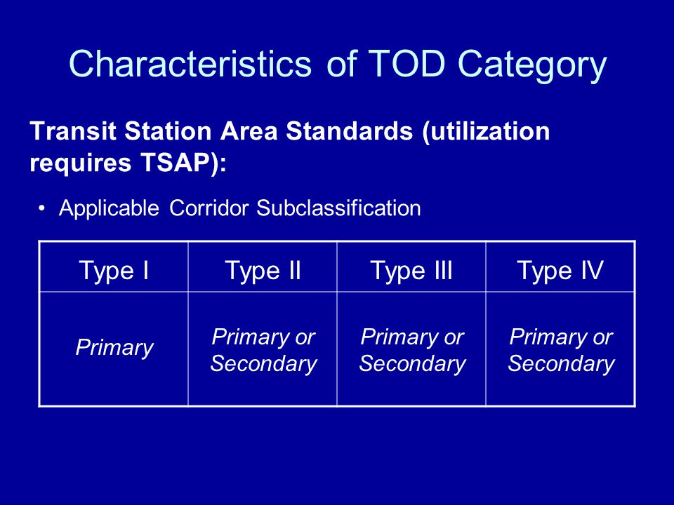 Characteristics of TOD Category Transit Station Area Standards (utilization requires TSAP): Applicable Corridor Subclassification Type IType IIType IIIType IV Primary Primary or Secondary