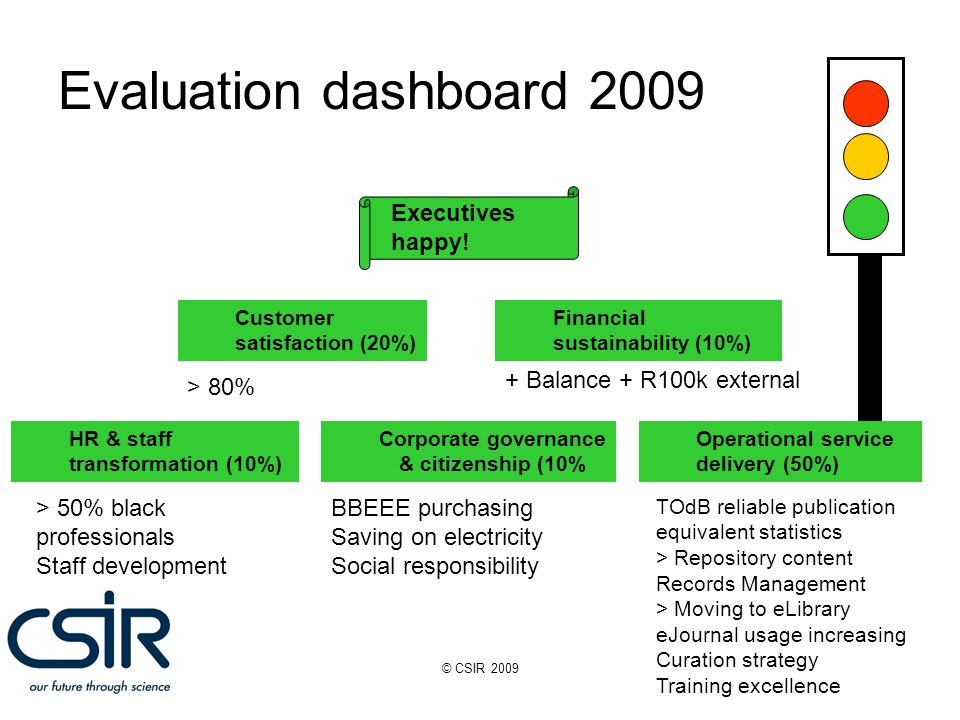 © CSIR 2009 Evaluation dashboard 2009 Executives happy.