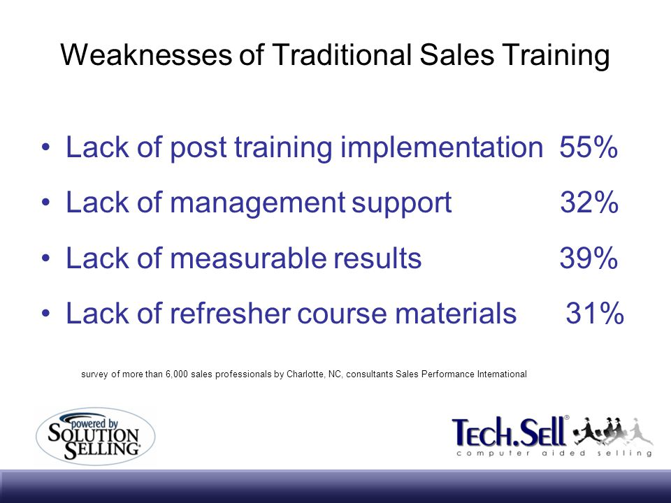 Weaknesses of Traditional Sales Training Lack of post training implementation 55% Lack of management support 32% Lack of measurable results 39% Lack o
