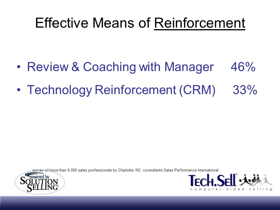 Effective Means of Reinforcement Review & Coaching with Manager 46% Technology Reinforcement (CRM) 33% survey of more than 6,000 sales professionals b