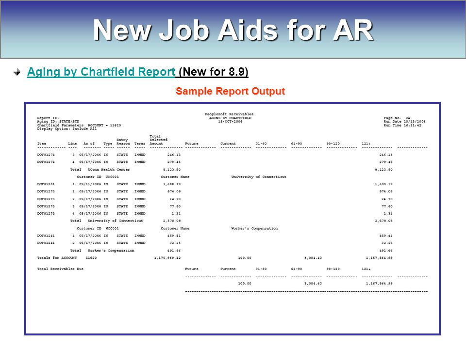 New Job Aids for AR Aging by Chartfield Report (New for 8.9)Aging by Chartfield Report Sample Report Output Sample Report Output
