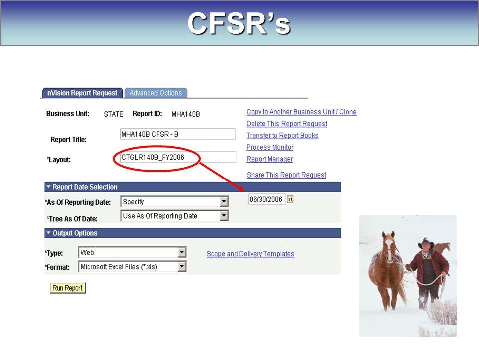 CFSR's