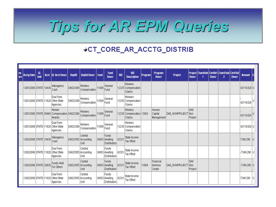 Tips for AR EPM Queries CT_CORE_AR_ACCTG_DISTRIB