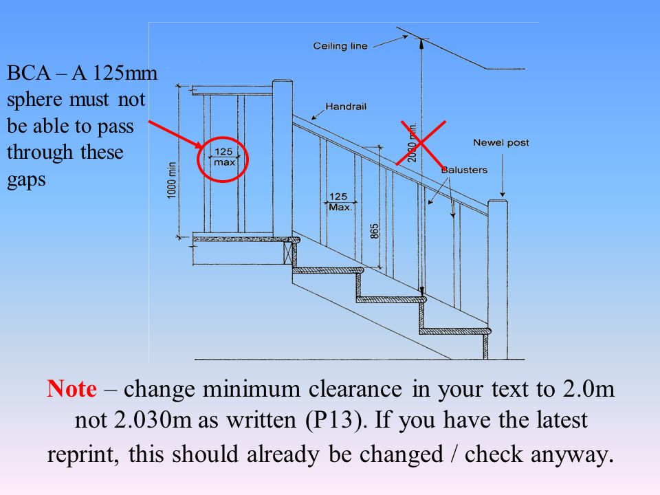 Note – change minimum clearance in your text to 2.0m not 2.030m as written (P13).