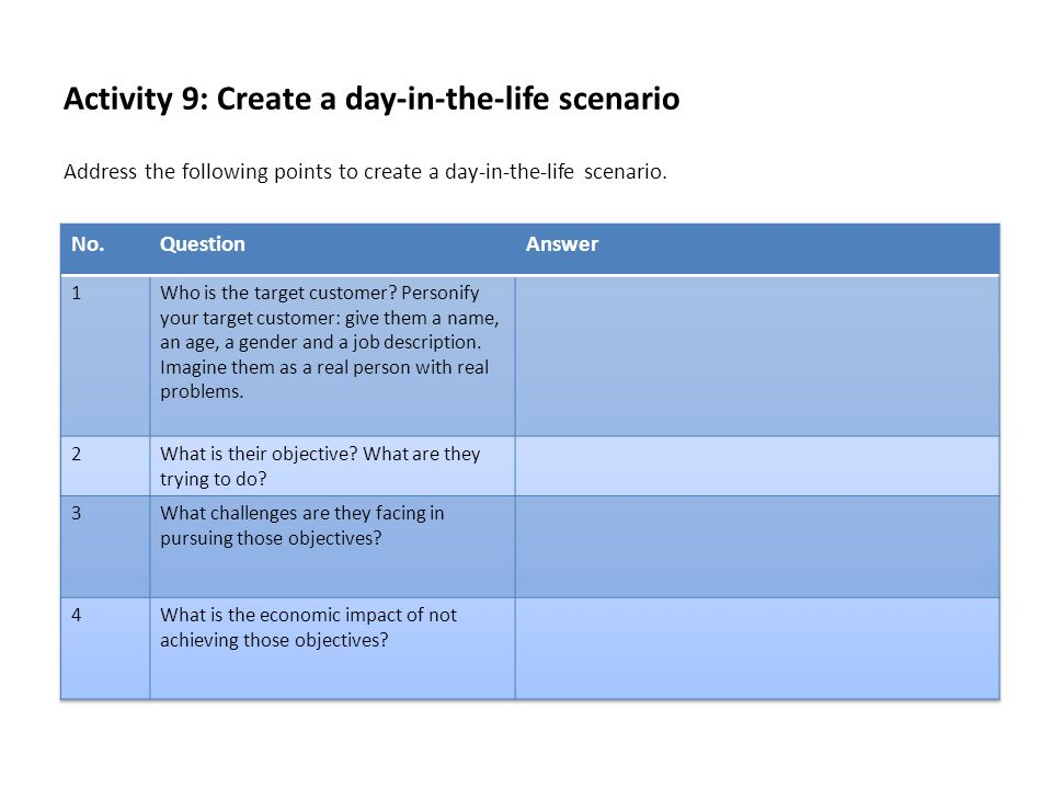 Activity 9: Create a day-in-the-life scenario Address the following points to create a day-in-the-life scenario.