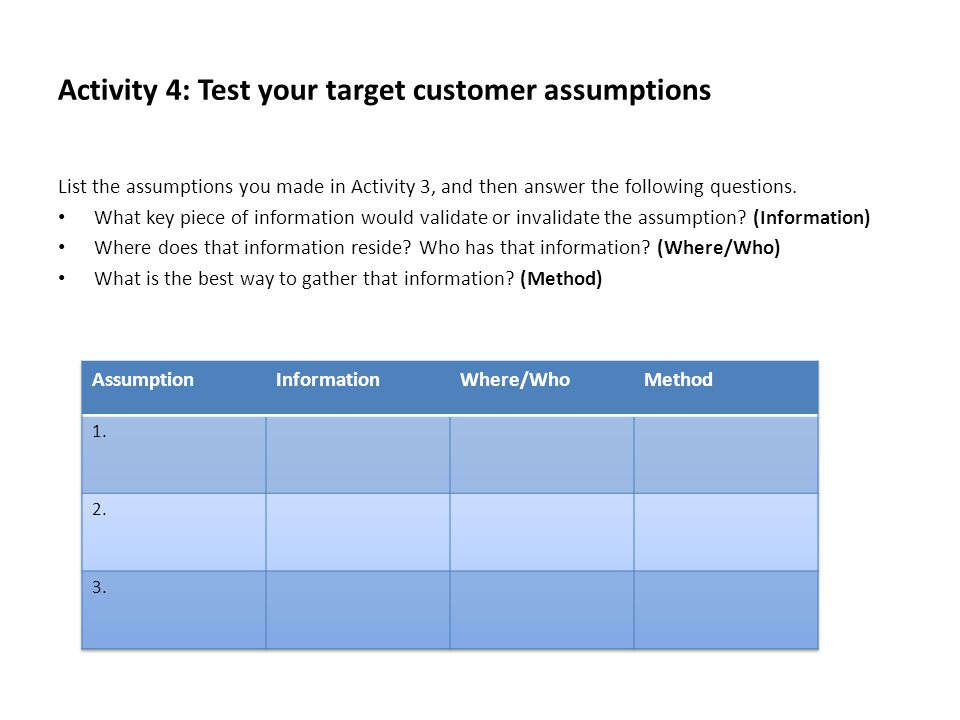 Activity 4: Test your target customer assumptions List the assumptions you made in Activity 3, and then answer the following questions. What key piece