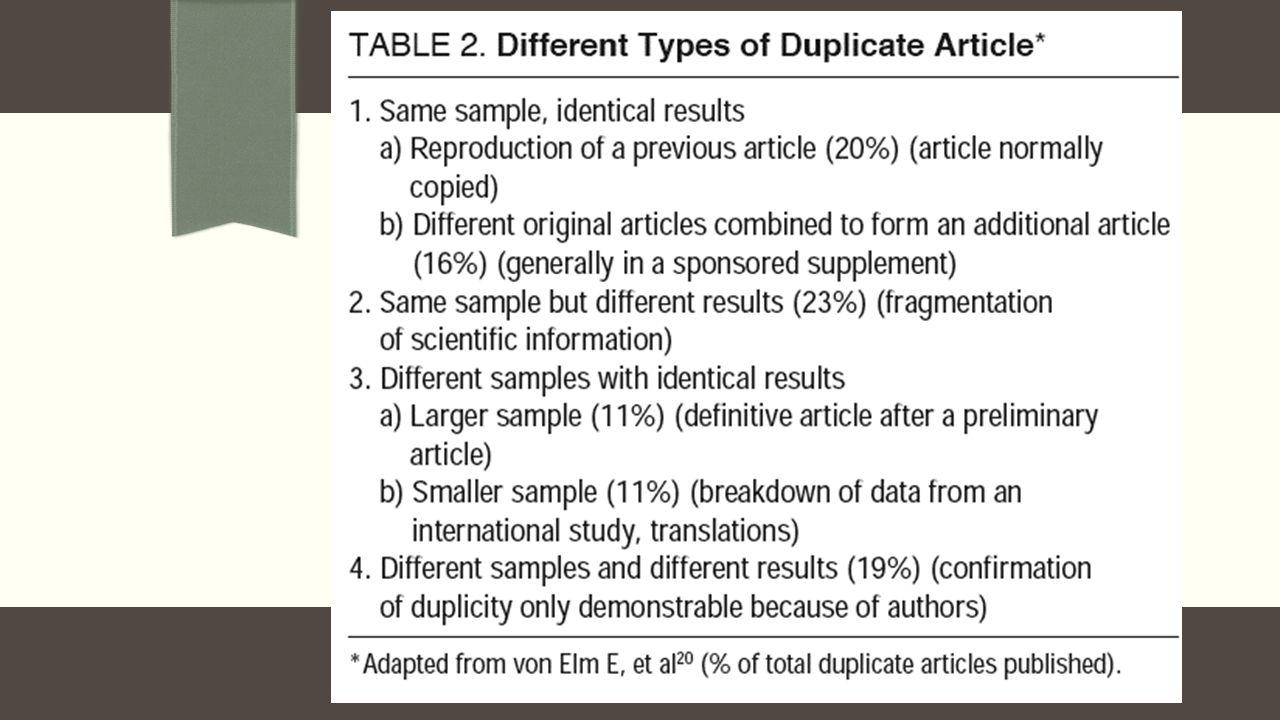 Duplicate article