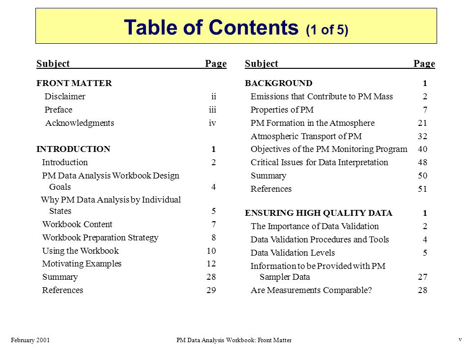 February 2001PM Data Analysis Workbook: Front Matter Table of Contents (1 of 5) FRONT MATTER Disclaimer ii Preface iii Acknowledgmentsiv INTRODUCTION1 Introduction2 PM Data Analysis Workbook Design Goals4 Why PM Data Analysis by Individual States5 Workbook Content7 Workbook Preparation Strategy8 Using the Workbook10 Motivating Examples12 Summary28 References29 BACKGROUND1 Emissions that Contribute to PM Mass2 Properties of PM7 PM Formation in the Atmosphere21 Atmospheric Transport of PM32 Objectives of the PM Monitoring Program 40 Critical Issues for Data Interpretation48 Summary50 References51 ENSURING HIGH QUALITY DATA1 The Importance of Data Validation2 Data Validation Procedures and Tools4 Data Validation Levels 5 Information to be Provided with PM Sampler Data 27 Are Measurements Comparable.