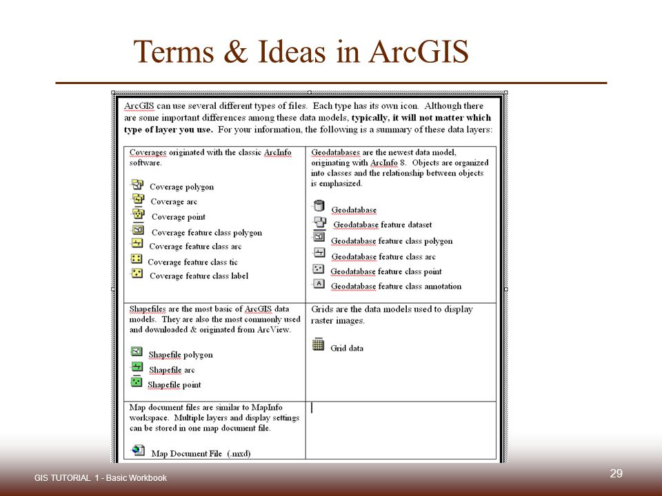 29 GIS TUTORIAL 1 - Basic Workbook Terms & Ideas in ArcGIS