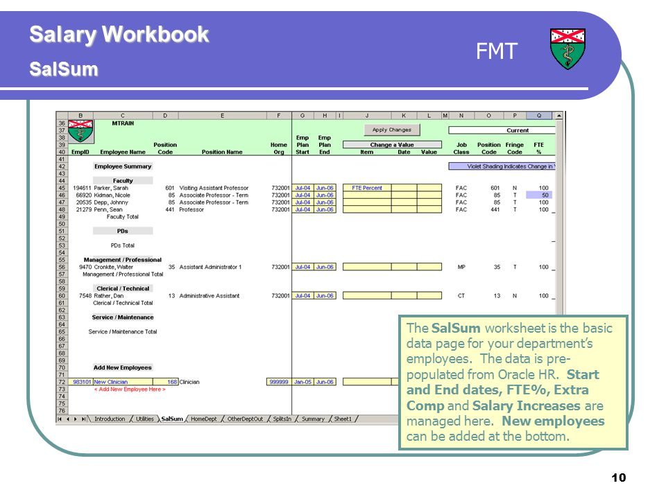 10 The SalSum worksheet is the basic data page for your department's employees.
