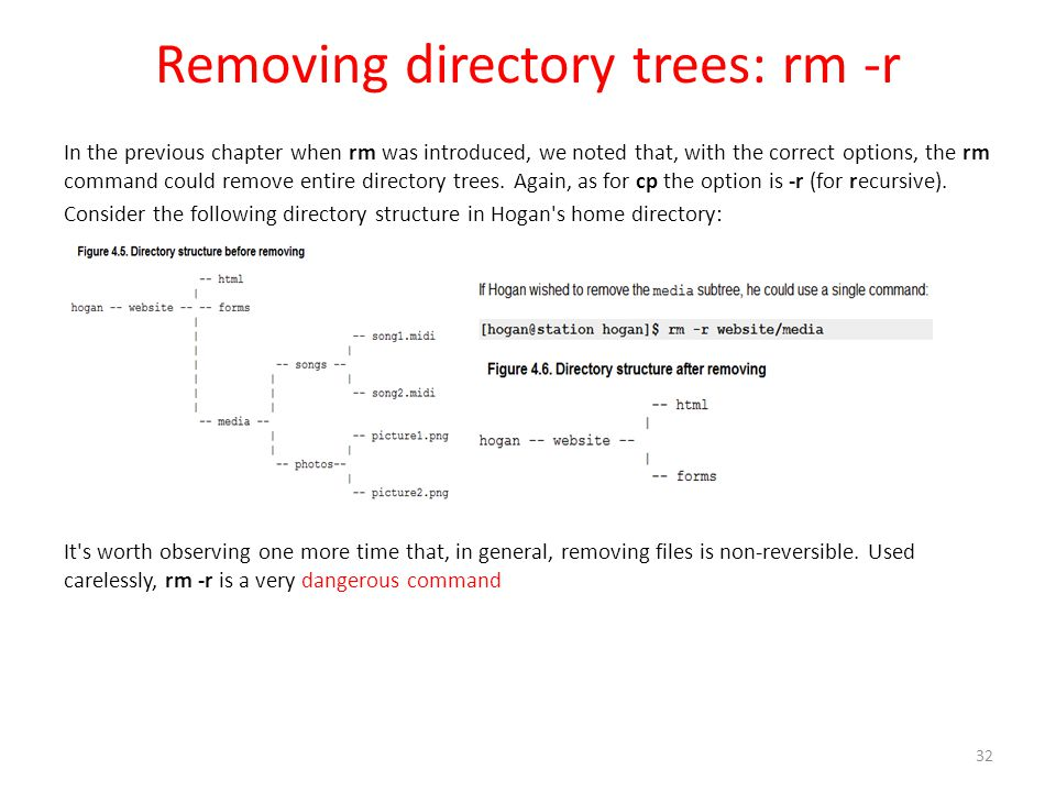 Removing directory trees: rm -r In the previous chapter when rm was introduced, we noted that, with the correct options, the rm command could remove entire directory trees.