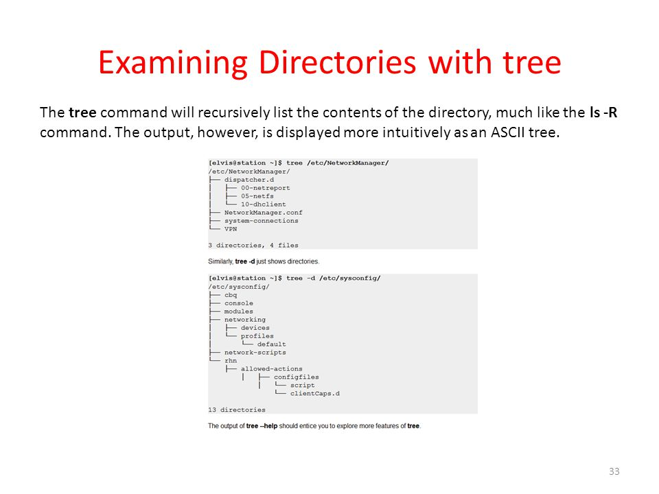 Examining Directories with tree The tree command will recursively list the contents of the directory, much like the ls -R command.