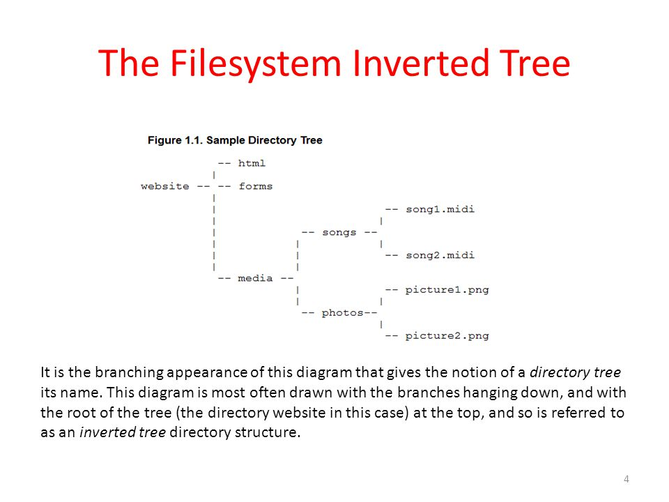 The Filesystem Inverted Tree It is the branching appearance of this diagram that gives the notion of a directory tree its name.