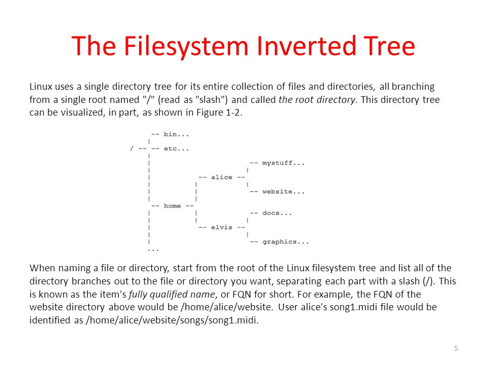 The Filesystem Inverted Tree Linux uses a single directory tree for its entire collection of files and directories, all branching from a single root named / (read as slash ) and called the root directory.