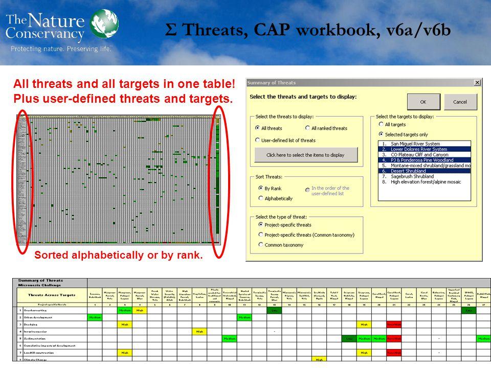 Σ Threats, CAP workbook, v6a/v6b All threats and all targets in one table.