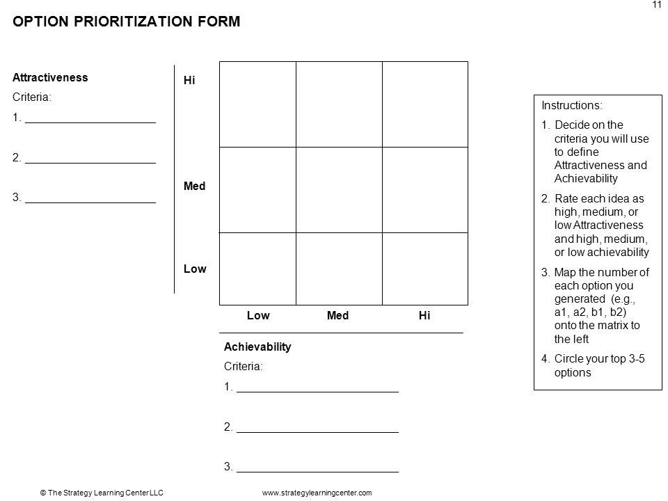 © The Strategy Learning Center LLC 11 OPTION PRIORITIZATION FORM Attractiveness Criteria: 1.