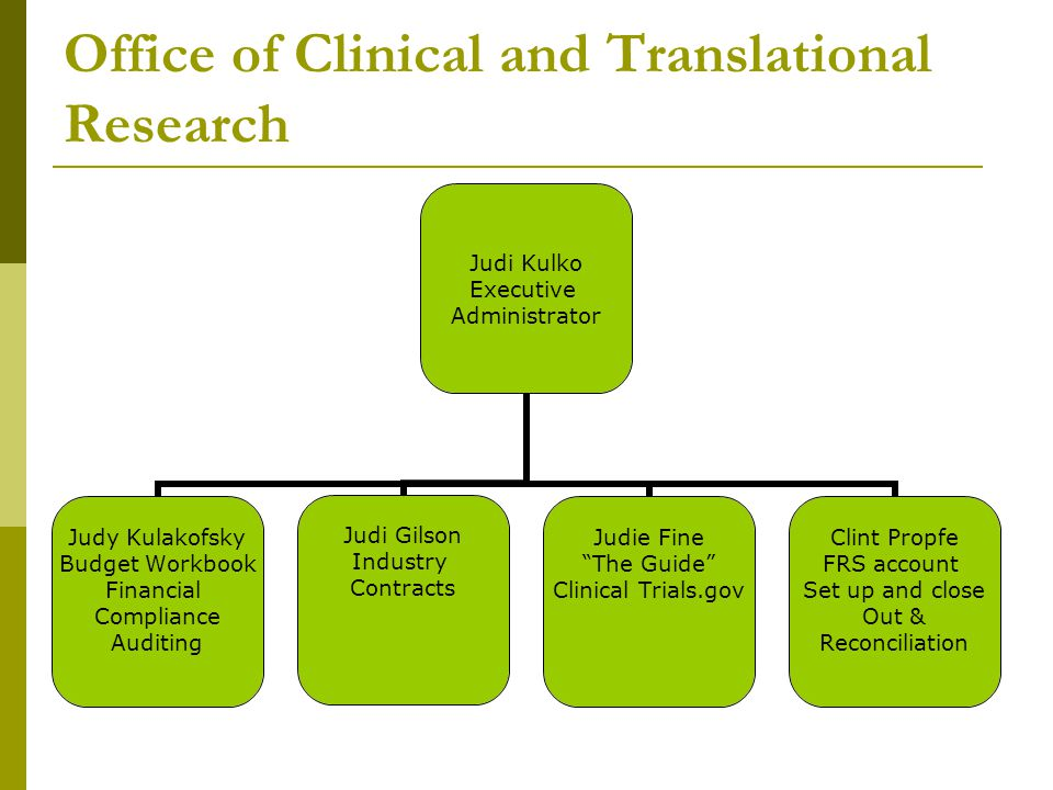 Office of Clinical and Translational Research Judi Kulko Executive Administrator Judy Kulakofsky Budget Workbook Financial Compliance Auditing Judi Gilson Industry Contracts Judie Fine The Guide Clinical Trials.gov Clint Propfe FRS account Set up and close Out & Reconciliation