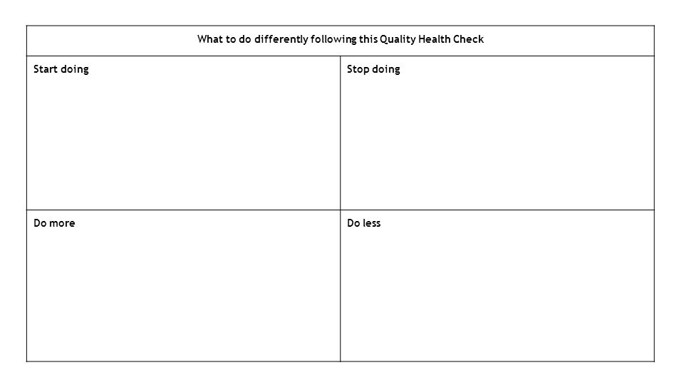 What to do differently following this Quality Health Check Start doingStop doing Do moreDo less