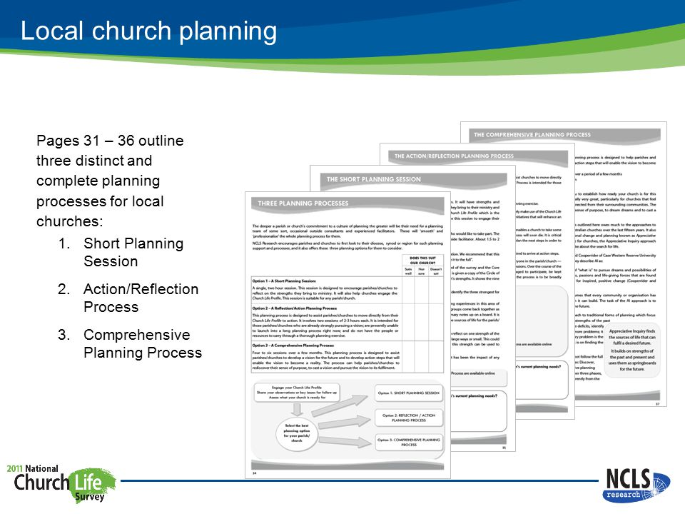 Local church planning Pages 31 – 36 outline three distinct and complete planning processes for local churches: 1.Short Planning Session 2.Action/Reflection Process 3.Comprehensive Planning Process