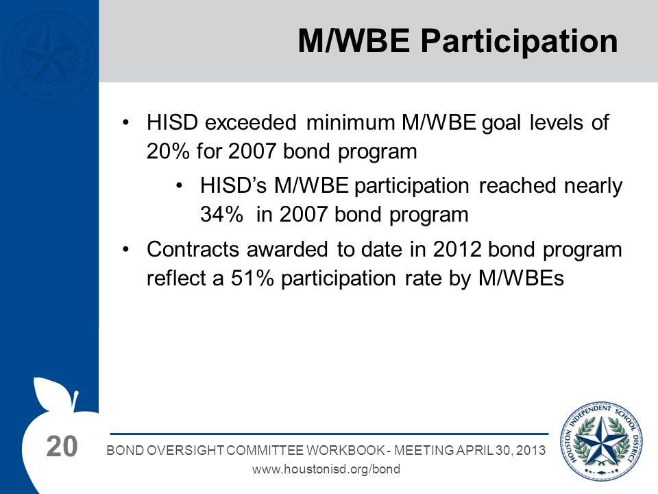 20 BOND OVERSIGHT COMMITTEE WORKBOOK - MEETING APRIL 30, 2013 www.houstonisd.org/bond M/WBE Participation HISD exceeded minimum M/WBE goal levels of 20% for 2007 bond program HISD's M/WBE participation reached nearly 34% in 2007 bond program Contracts awarded to date in 2012 bond program reflect a 51% participation rate by M/WBEs