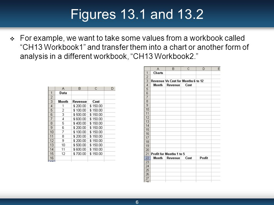 6 Figures 13.1 and 13.2  For example, we want to take some values from a workbook called CH13 Workbook1 and transfer them into a chart or another form of analysis in a different workbook, CH13 Workbook2.