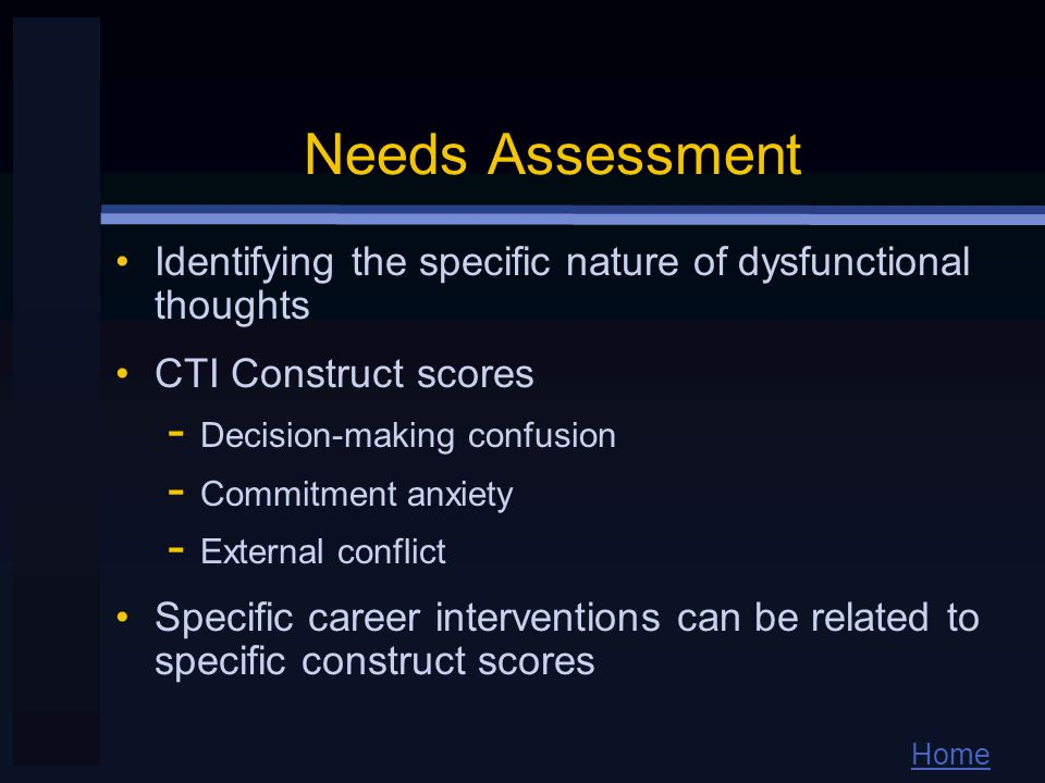 Home Needs Assessment Identifying the specific nature of dysfunctional thoughts CTI Construct scores ­ Decision-making confusion ­ Commitment anxiety ­ External conflict Specific career interventions can be related to specific construct scores