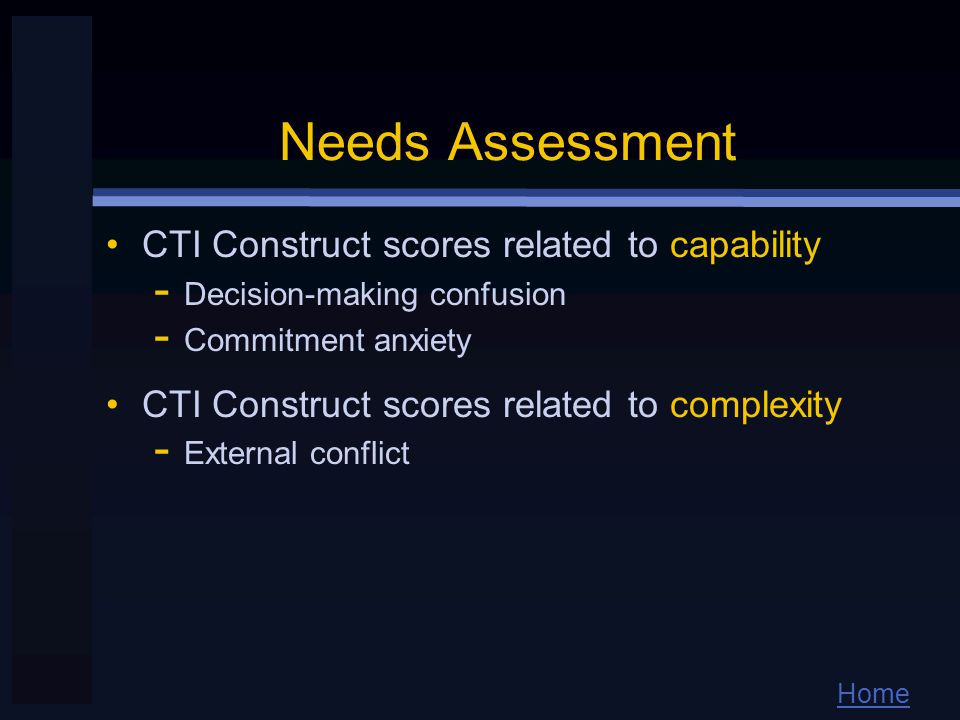 Home Needs Assessment CTI Construct scores related to capability ­ Decision-making confusion ­ Commitment anxiety CTI Construct scores related to complexity ­ External conflict