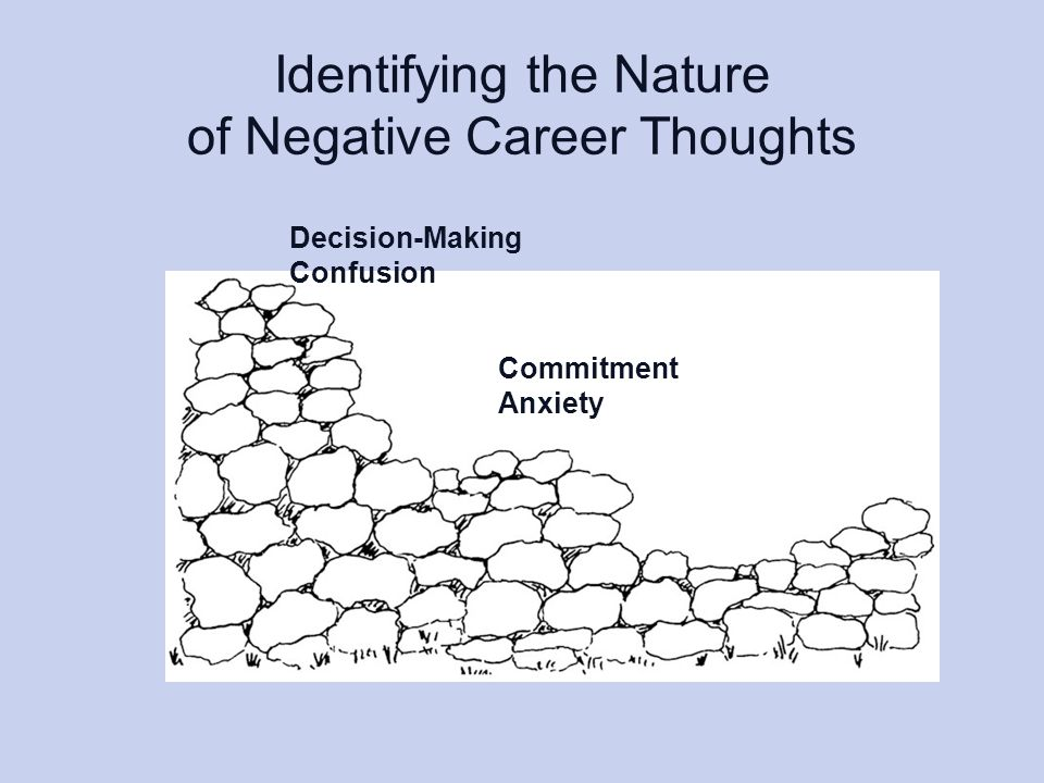 Identifying the Nature of Negative Career Thoughts Decision-Making Confusion Commitment Anxiety