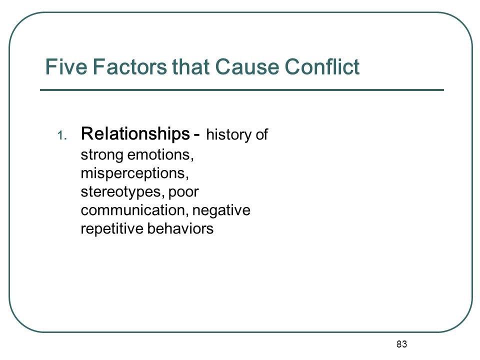 82 Conflict The Circle of Conflict Values Relationships Data Structural Issues Interests