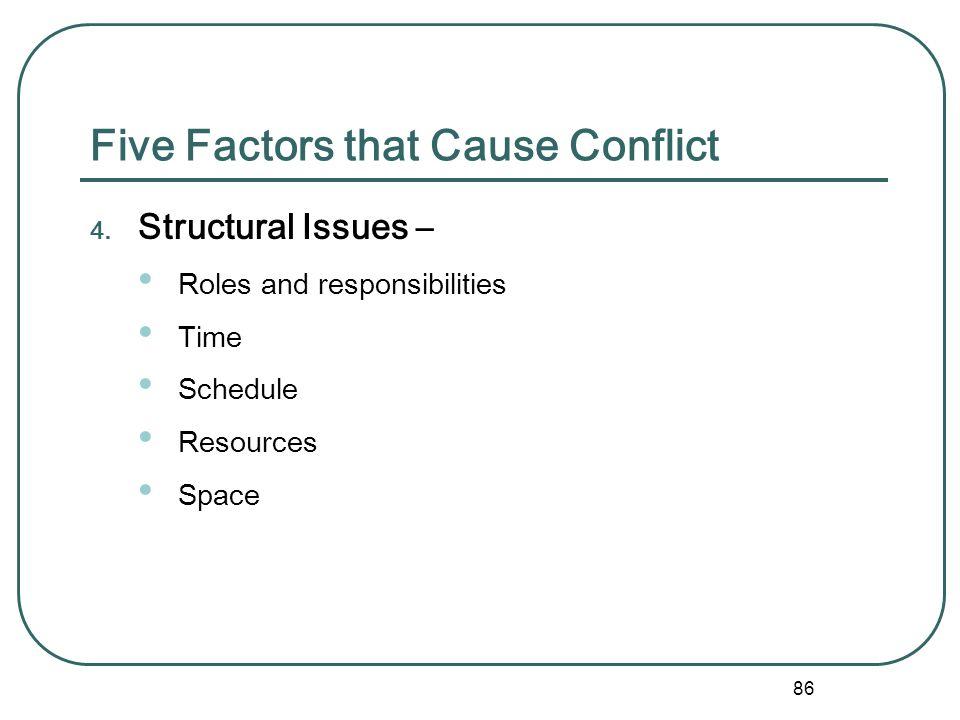 85 Five Factors that Cause Conflict 3. Data – Lack of information Different information Different interpretation