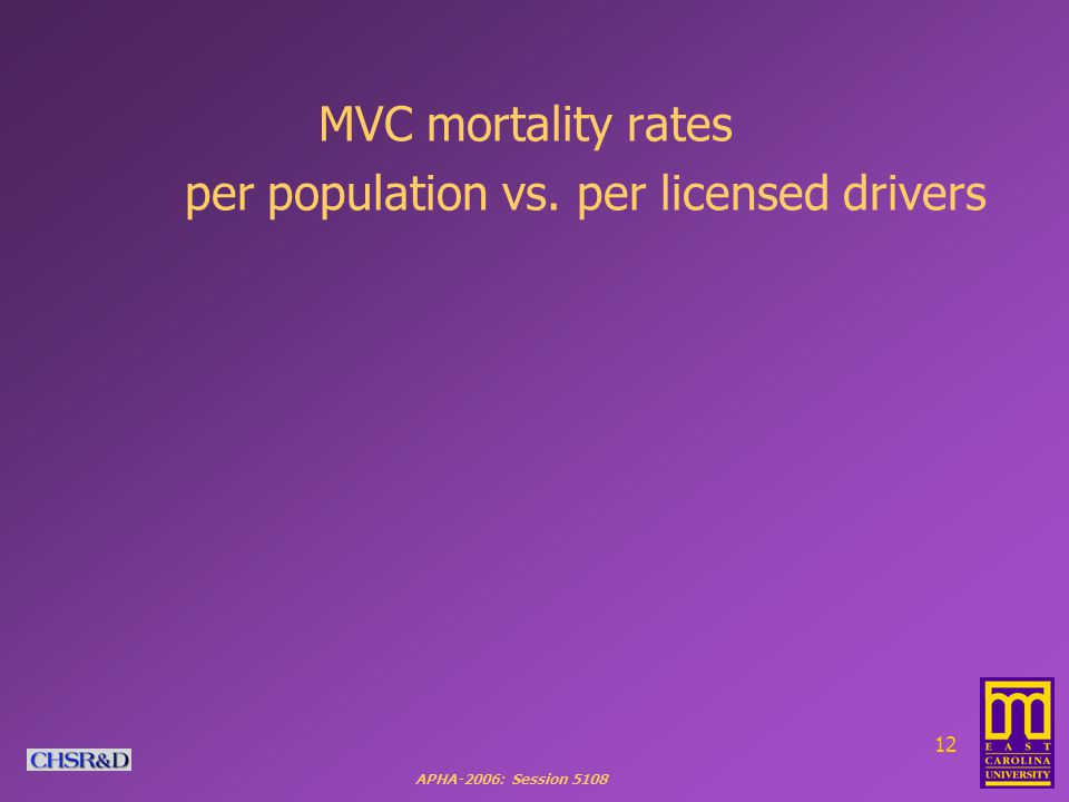 APHA-2006: Session 5108 12 MVC mortality rates per population vs. per licensed drivers