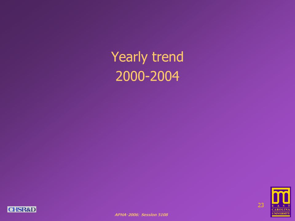 APHA-2006: Session 5108 23 Yearly trend 2000-2004