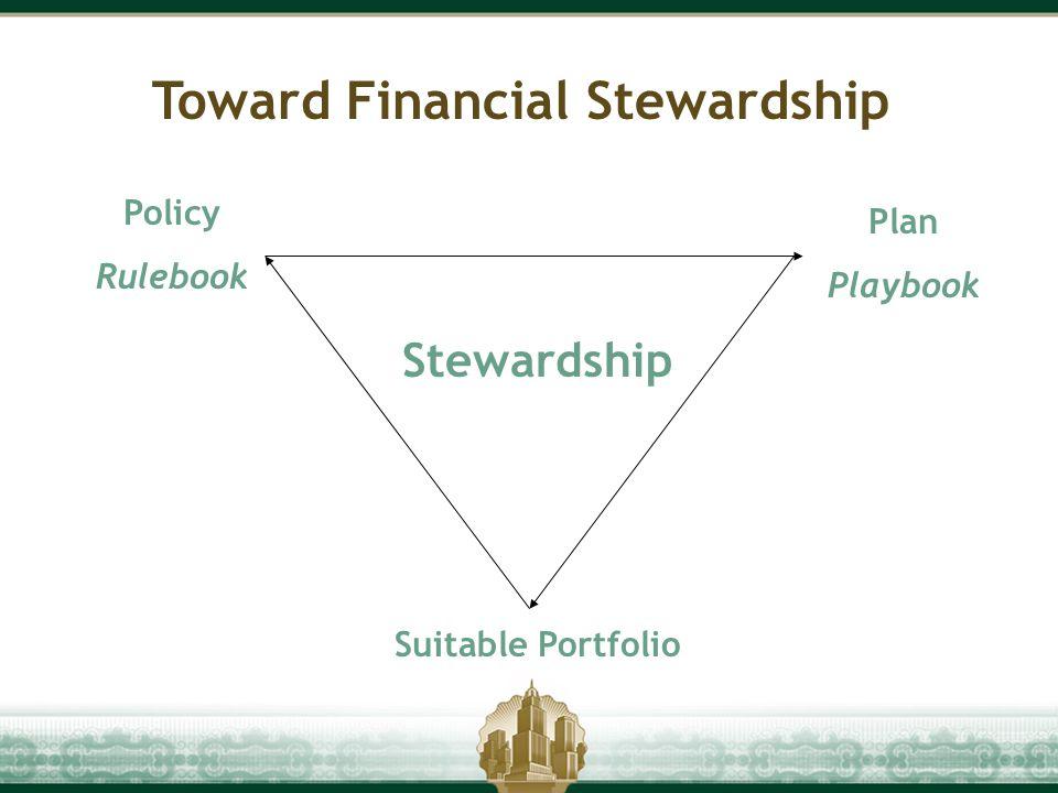 Stewardship Policy Rulebook Plan Playbook Suitable Portfolio Toward Financial Stewardship