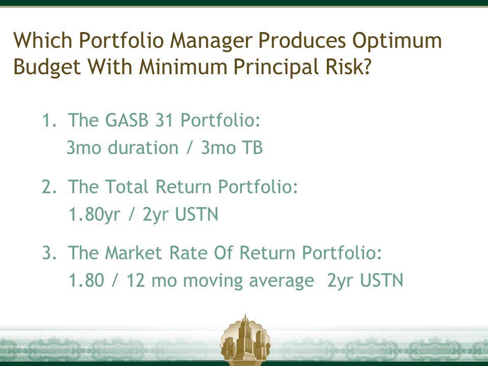 Which Portfolio Manager Produces Optimum Budget With Minimum Principal Risk.