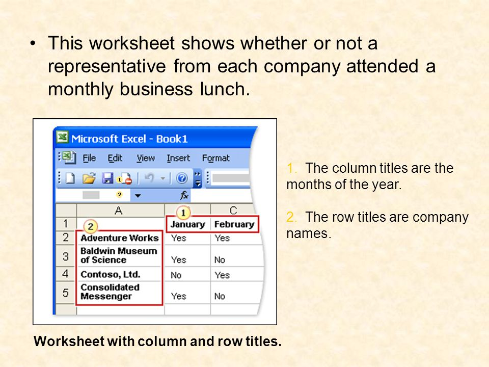 This worksheet shows whether or not a representative from each company attended a monthly business lunch. 1. The column titles are the months of the y