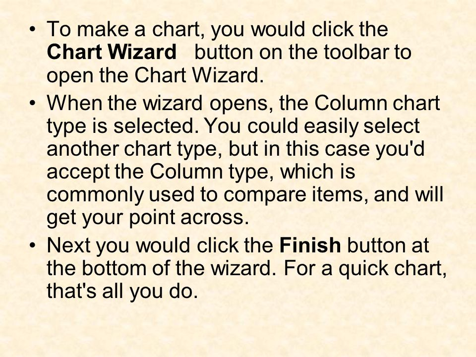 To make a chart, you would click the Chart Wizard button on the toolbar to open the Chart Wizard. When the wizard opens, the Column chart type is sele