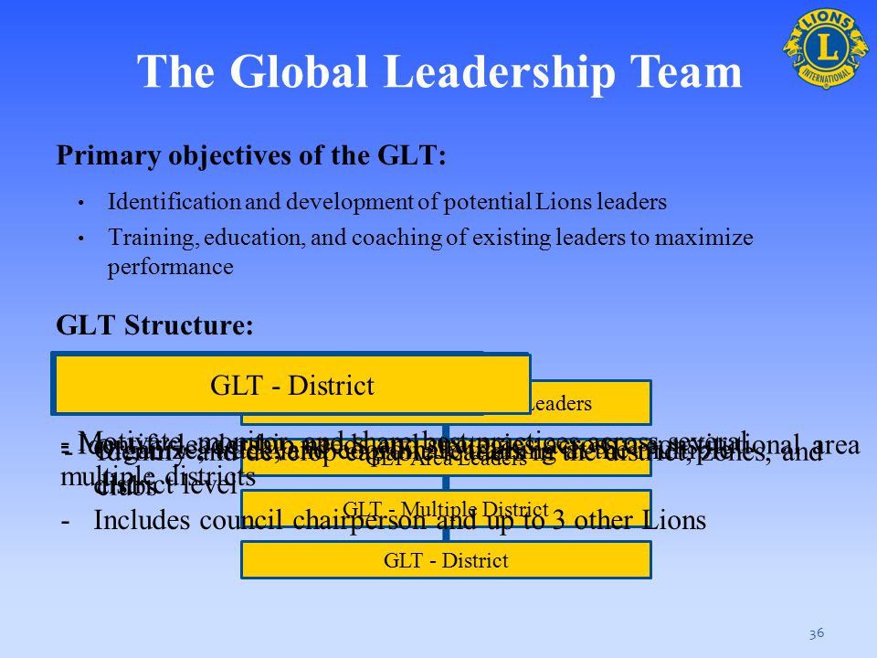 The Global Leadership Team 36 GLT Constitutional Area Leaders GLT Area Leaders GLT - Multiple District GLT - District Primary objectives of the GLT: I