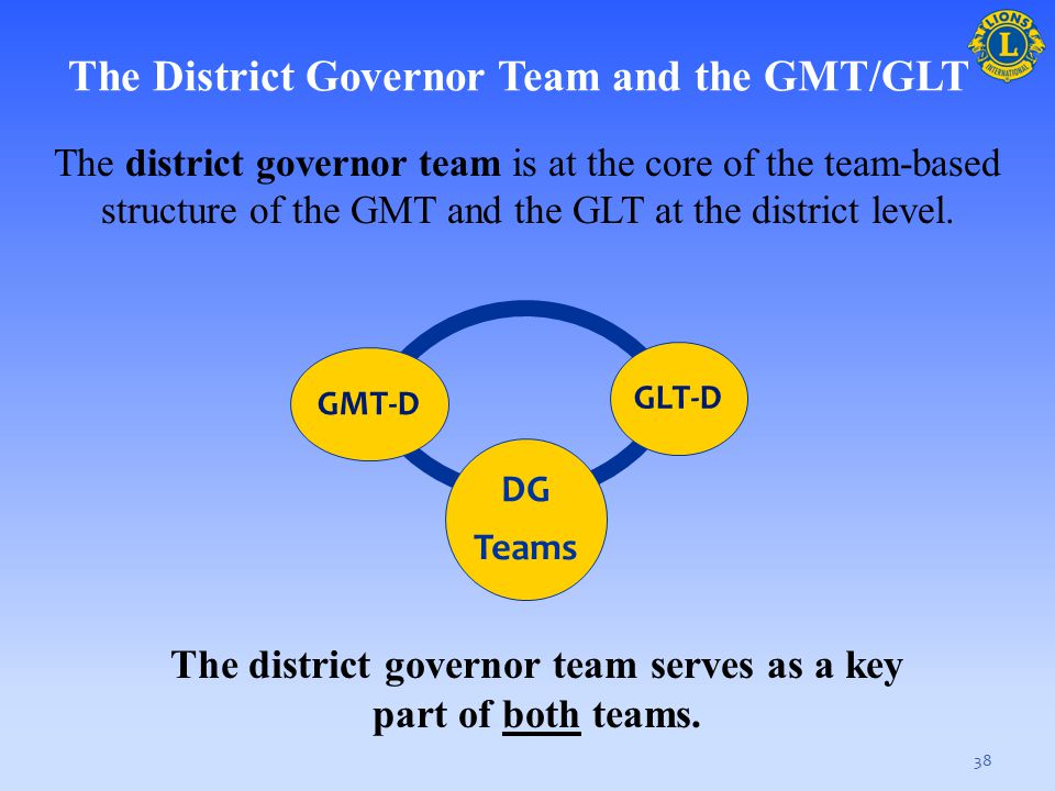 The District Governor Team and the GMT/GLT 38 The district governor team is at the core of the team-based structure of the GMT and the GLT at the dist