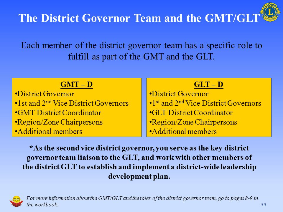 39 The District Governor Team and the GMT/GLT GMT – D District Governor 1st and 2 nd Vice District Governors GMT District Coordinator Region/Zone Chai