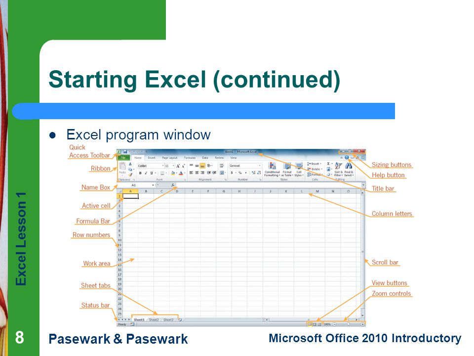 Excel Lesson 1 Pasewark & Pasewark Microsoft Office 2010 Introductory 99 Exploring the Parts of the Workbook Each workbook contains three worksheets by default.