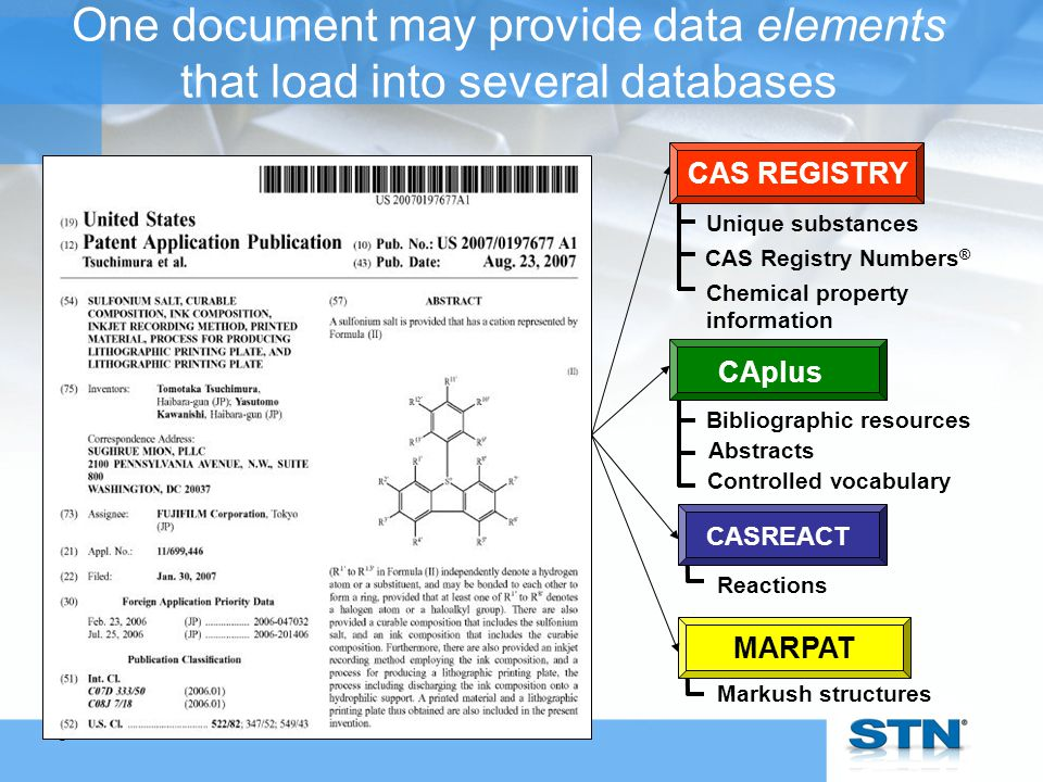 6 One document may provide data elements that load into several databases CAplus CASREACT MARPAT CAS REGISTRY Unique substances CAS Registry Numbers ® Chemical property information Bibliographic resources Abstracts Controlled vocabulary Reactions Markush structures