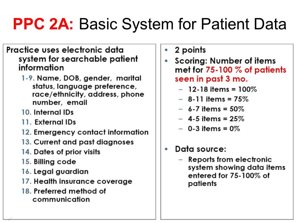 PPC 2A: Basic System for Patient Data