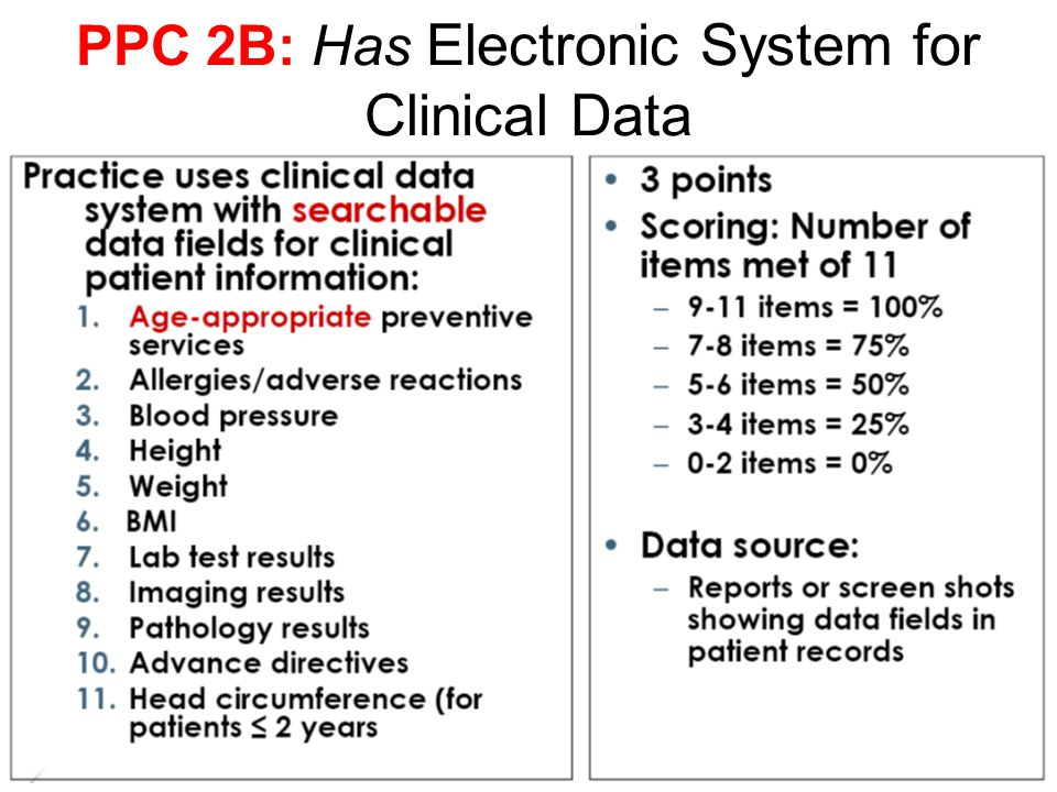 PPC 2B: Has Electronic System for Clinical Data