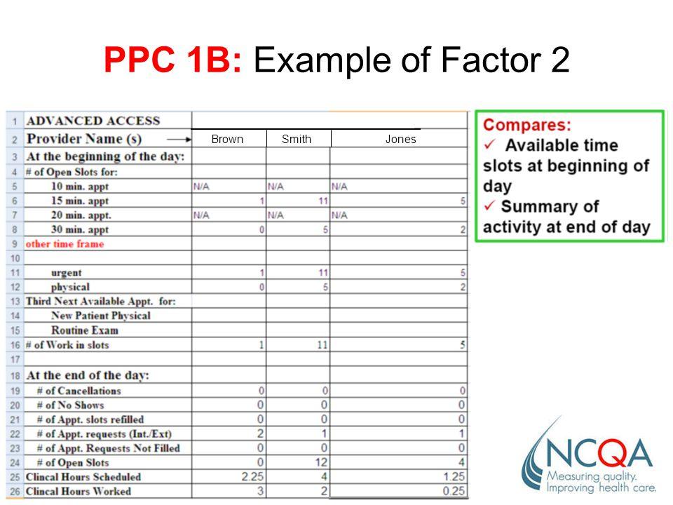 PPC 1B: Example of Factor 2 Brown SmithJones