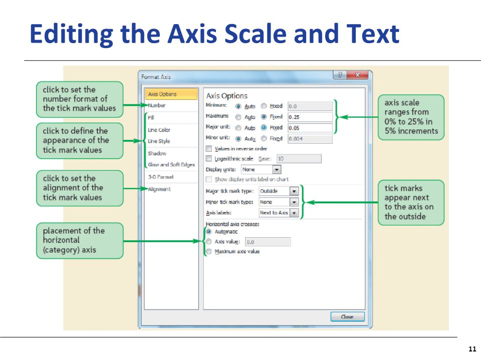 XP Editing the Axis Scale and Text 11