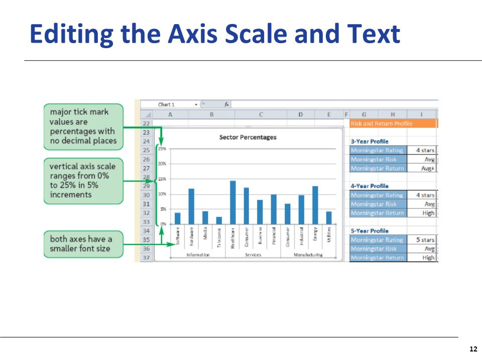 XP Editing the Axis Scale and Text 12