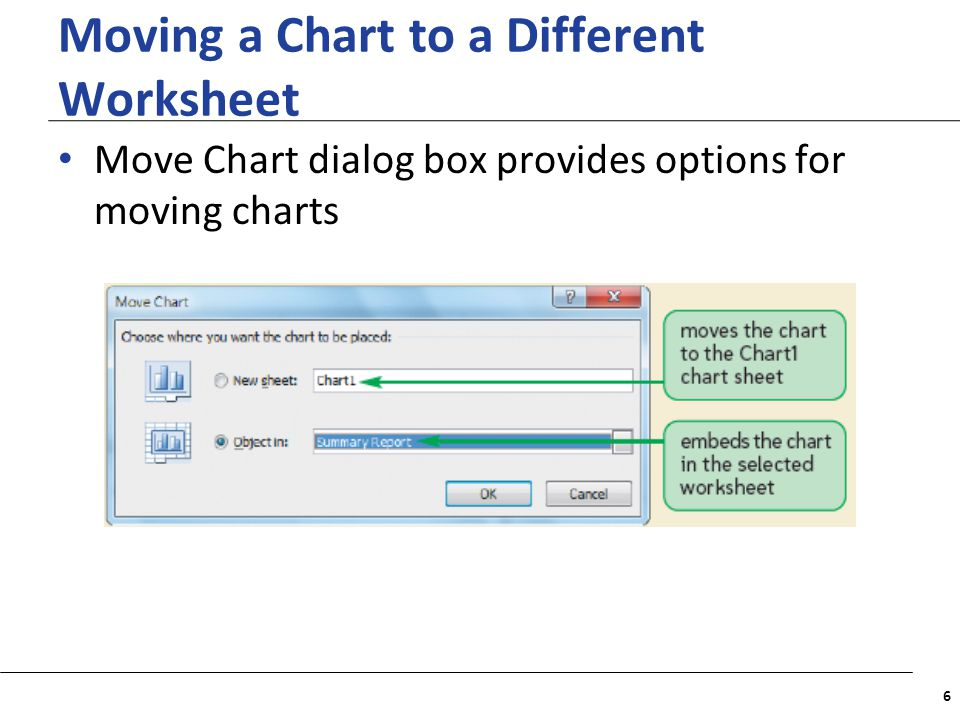 XP Designing a Pie Chart Choose location of the legend, and format it using tools on Chart Tools Layout tab 7