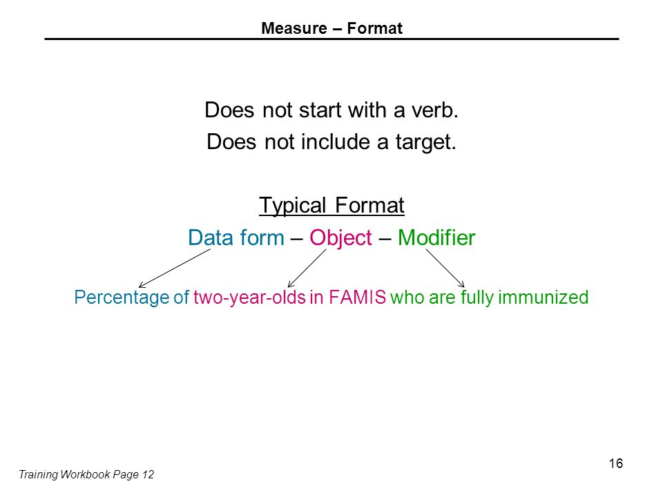 Measure – Format Does not start with a verb. Does not include a target. Typical Format Data form – Object – Modifier Percentage of two-year-olds in FA