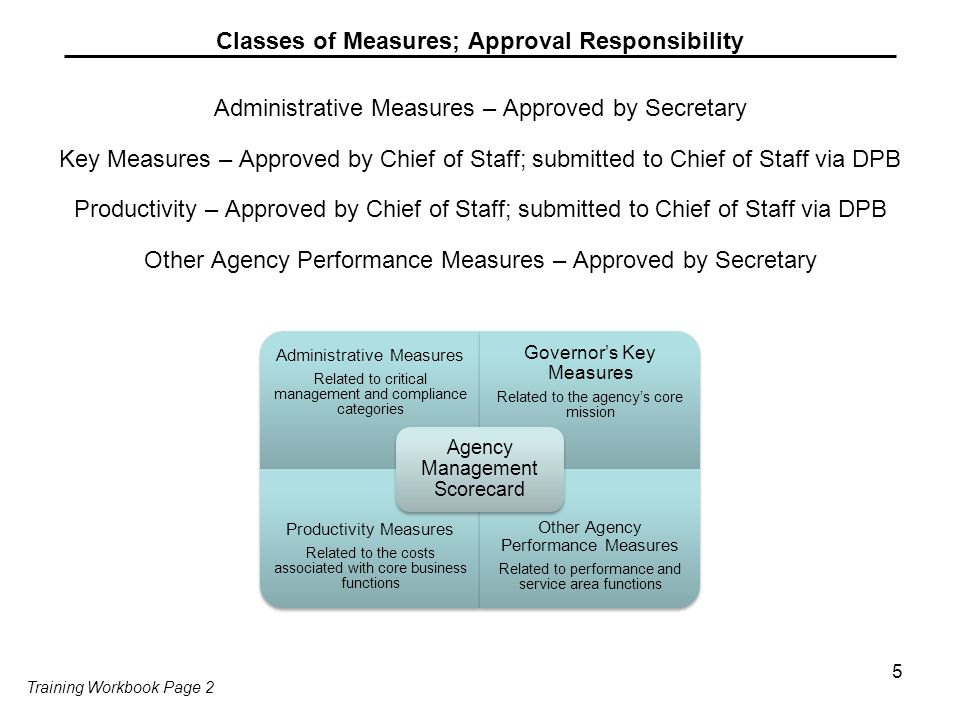 Classes of Measures; Approval Responsibility Administrative Measures – Approved by Secretary Key Measures – Approved by Chief of Staff; submitted to Chief of Staff via DPB Productivity – Approved by Chief of Staff; submitted to Chief of Staff via DPB Other Agency Performance Measures – Approved by Secretary 5 Training Workbook Page 2